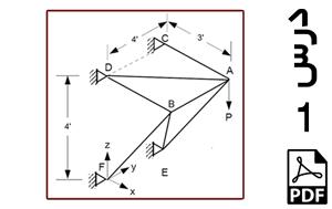 تحلیل استاتیکی خرپای سه بعدی نامعین – PDF