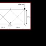 تحلیل استاتیکی خرپای دو بعدی نامعین (مدلسازی پیش تنش ناشی از خطای ساخت عضو-روش اول) – PDF