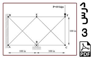 تحلیل استاتیکی خرپای دو بعدی نامعین (مدلسازی پیش تنش ناشی از خطای ساخت عضو-روش دوم)-PDF