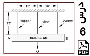 تحلیل تنش سه میله متصل به جسم صلب تحت بار حرارتی و مکانیکی (روش دوم)-PDF