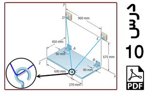 تحلیل استاتیکی ورق آویخته شده توسط دو لولا و کابل گذرنده از یک حلقه-PDF