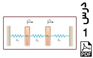 محاسبه فرکانسهای طبیعی و شکل مودهای سیستم دو درجه آزادی جرم و فنر (روش اول)-PDF
