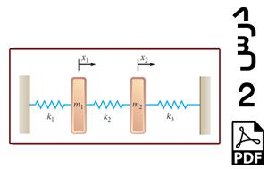 محاسبه فرکانسهای طبیعی و شکل مودهای سیستم دو درجه آزادی جرم و فنر (روش دوم)-PDF