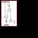 محاسبه فرکانس طبیعی و شکل مود سیستم یک درجه آزادی دارای قرقره و ریسمان-PDF