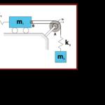 محاسبه فرکانس های طبیعی و شکل مودهای سیستم دو درجه آزادی شامل قرقره با دو شعاع مختلف متصل به یک قرقره کوچک-PDF