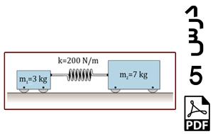 محاسبه سرعت دو جرم متصل به یک فنر پیش فشرده-PDF