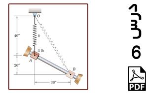 محاسبه سرعت غلاف متصل به فنر روی میله زاویه دار-PDF