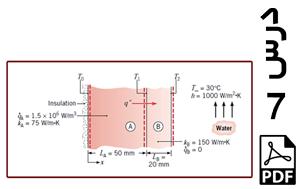 رسم توزیع دما در راستای ضخامت دیوار دارای تولید حرارت داخلی-PDF