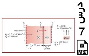 رسم توزیع دما در راستای ضخامت دیوار دارای تولید حرارت داخلی-MP4