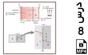 رسم توزیع دما در راستای ضخامت دو دیوار در تماس با هم (مقاومت حرارتی در سطوح تماس)-MP4