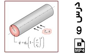 رسم توزیع دما در راستای شعاعی یک میله استوانه ای با تولید حرارت داخلی غیر یکنواخت-MP4