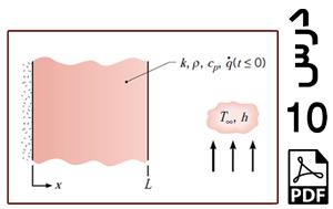 رسم تغییرات دما نسبت به زمان در راستای یک دیوار دارای تولید حرارت داخلی (انتقال حرارت گذرا)-PDF