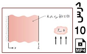 رسم تغییرات دما نسبت به زمان در راستای یک دیوار دارای تولید حرارت داخلی (انتقال حرارت گذرا)-MP4