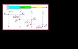 استخراج معادلات اجزاء محدود به روش مستقیم-PDF