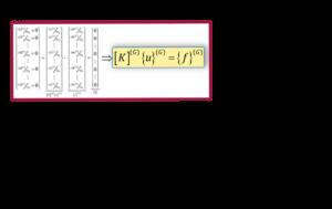روش اجزاء محدود در مسائل الاستیک و انرژی پتانسیل کمینه-PDF