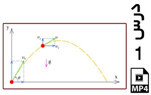 محاسبه سرعت ها و جابجایی های پرتابه در صفحه دو بعدی-MP4
