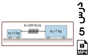 محاسبه سرعت دو جرم متصل به یک فنر پیش فشرده-MP4