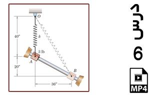 محاسبه سرعت غلاف متصل به فنر روی میله زاویه دار-MP4