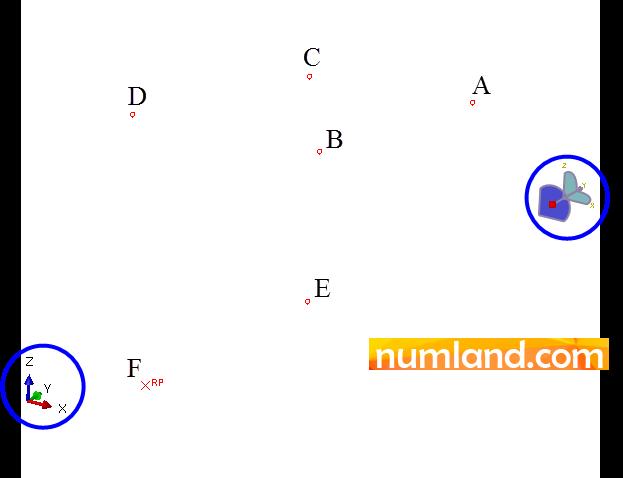 راستای محورهای مختصات برای انتخاب نقاط