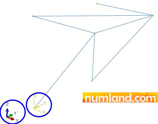 خرپا و راستای محورهای مختصات در حالت مونتاژ