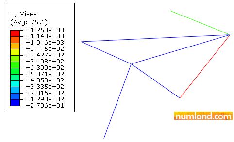 تنش میسز در اعضای مختلف خرپا روی مدل تغییر شکل یافته