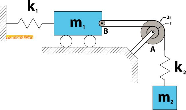 سیستم دو درجه آزادی دارای 2 قرقره مختلف