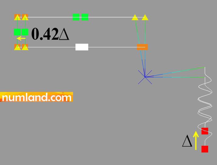 شکل مود ارتعاشی اول با فرکانس طبیعی 4.6925 rad/s