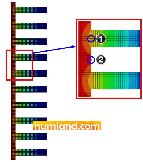 دو گره مشخص شده برای استخراج دمای سطح خارجی سیلندر