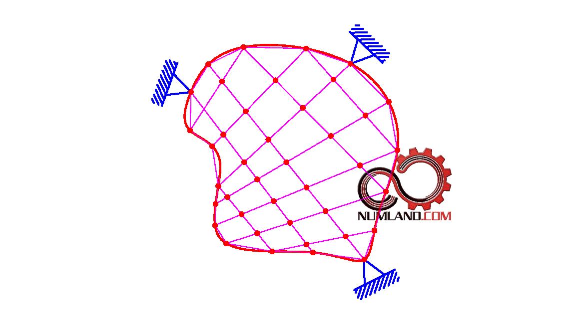 گسسته سازی در مسائل دو بعدی