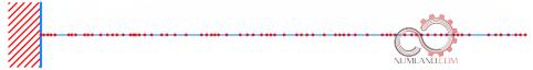 گسسته سازی میله با بارگذاری و هندسه متغیر
