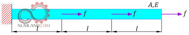 میله در حال کشش با سه نیروی f