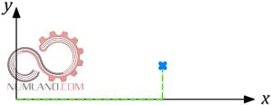 نقطه در فضای دوبعدی (2D)