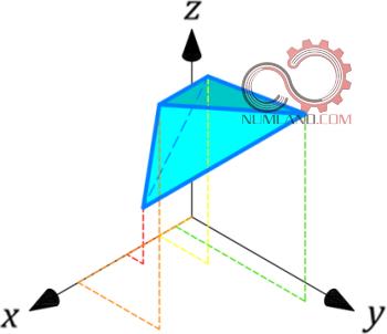 جسم توپر در فضای سه بعدی (3D)