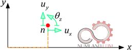 جابجایی گره در دو راستا و چرخش حول محور عمودی