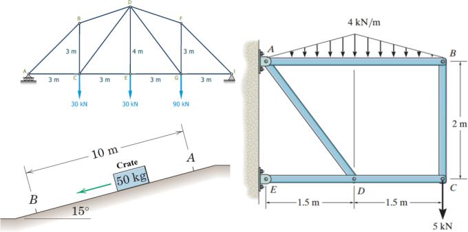 مثالهایی از مسائلی که در فضای دوبعدی مدلسازی می شوند
